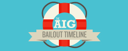AIG Bailout Timeline