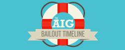 AIG Bailout Timeline
