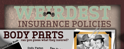 Weirdest Insurance Policies